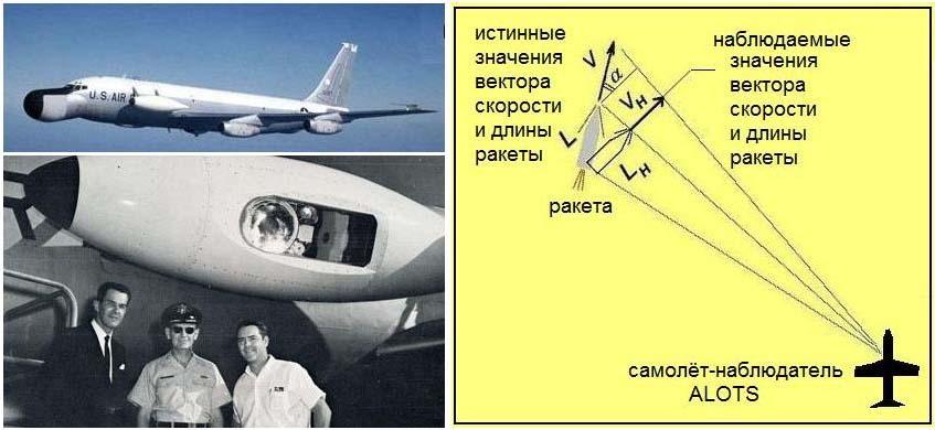 Транспортно-боевой вертолет Ми-24 (СССР /Россия)