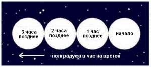 luna-za-chas