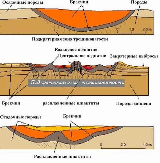 lunnaya mineralogiya